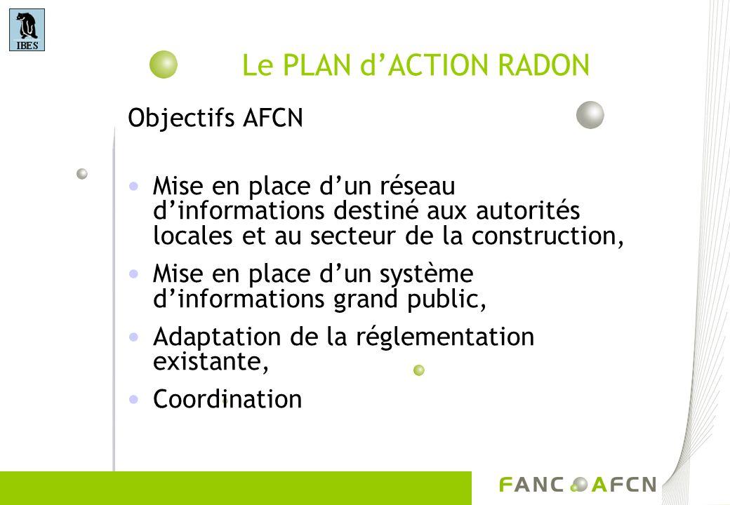 Le PLAN d'ACTION RADON Objectifs AFCN