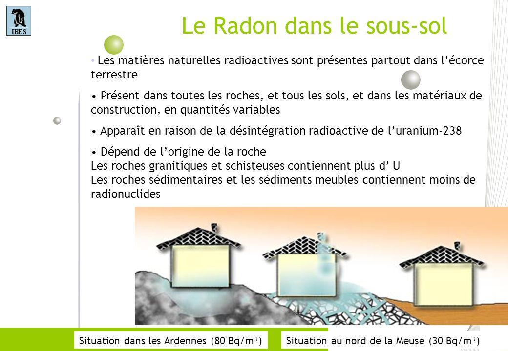 Le Radon dans le sous-sol