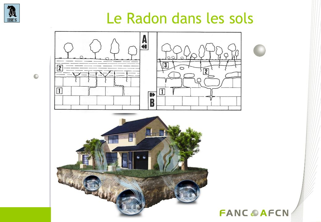 Le Radon dans les sols