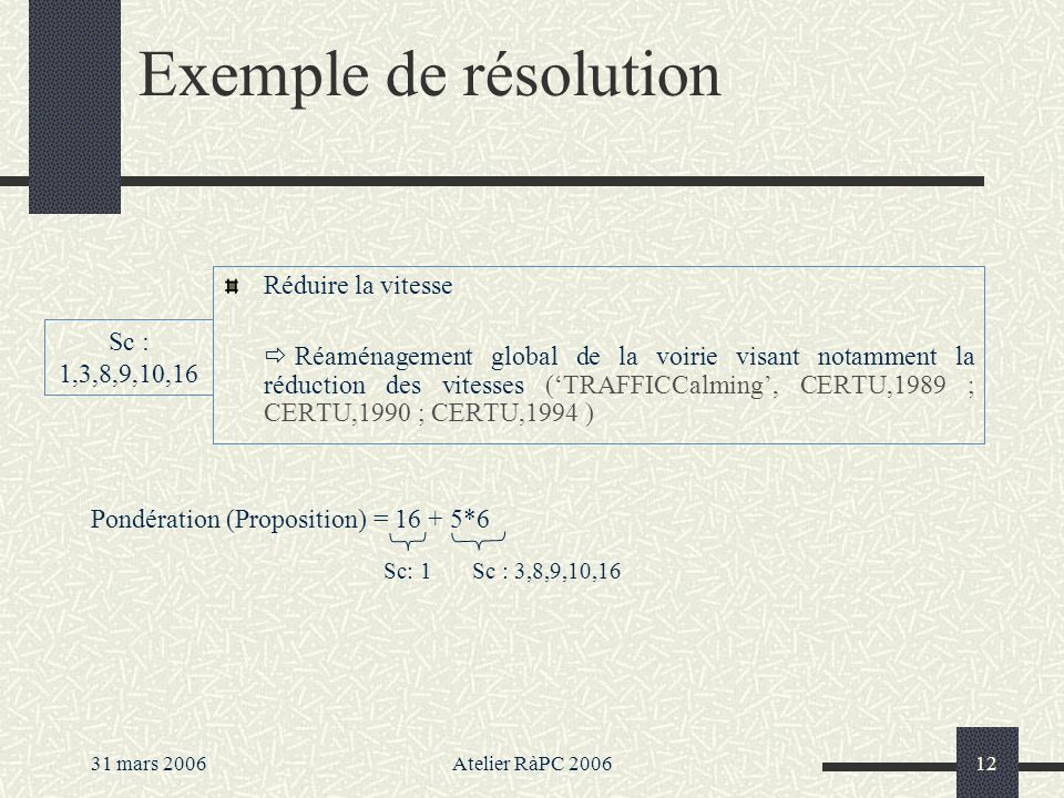 Exemple de résolution Réduire la vitesse