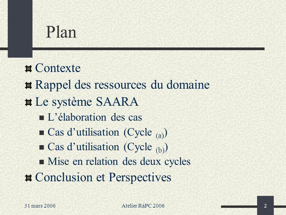 Plan Contexte Rappel des ressources du domaine Le système SAARA