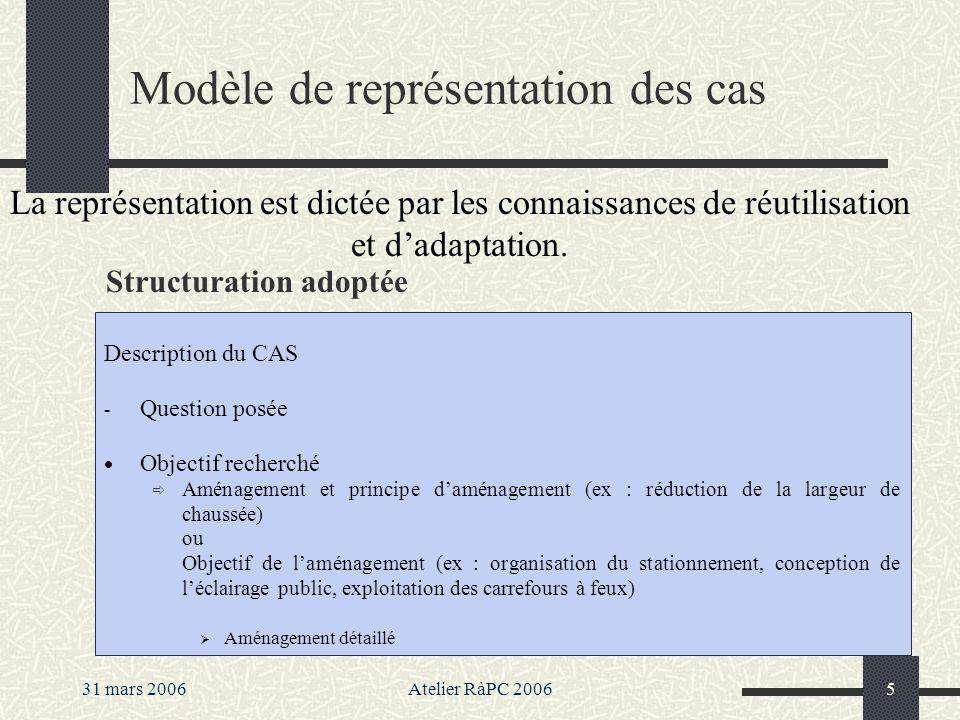 Modèle de représentation des cas