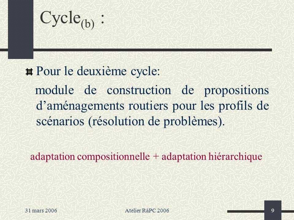 Cycle(b) : Pour le deuxième cycle: