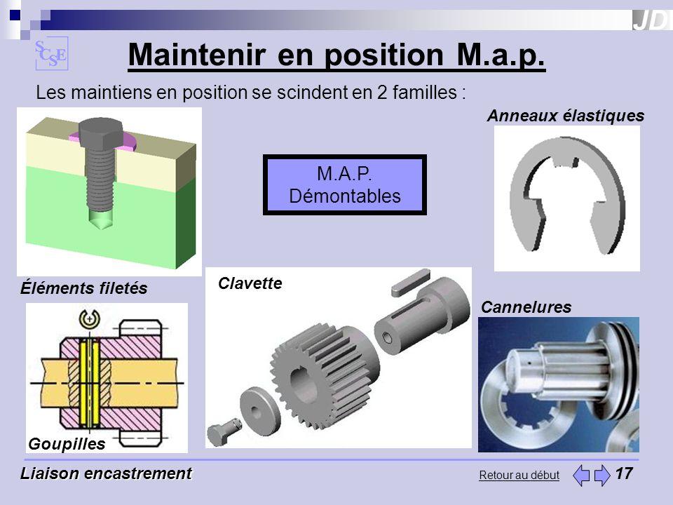 Maintenir en position M.a.p.