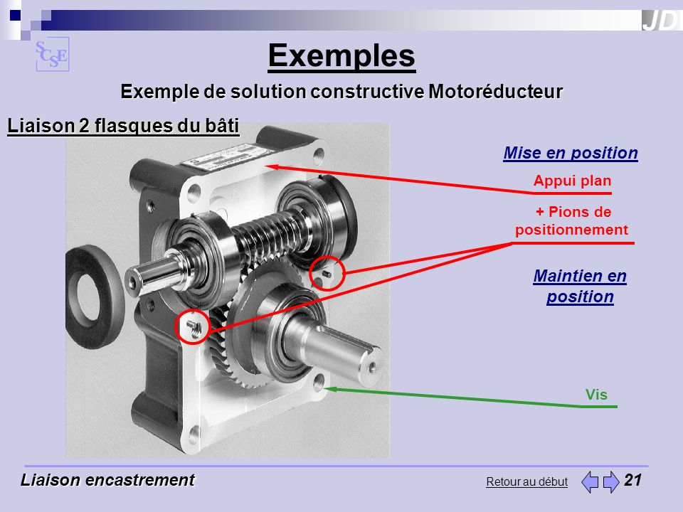 Exemple de solution constructive Motoréducteur