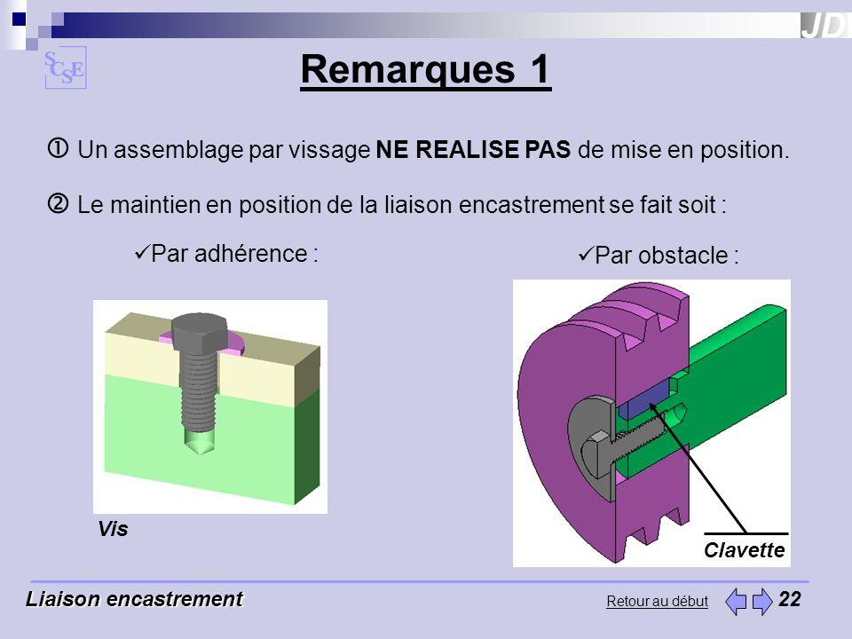 Remarques 1  Un assemblage par vissage NE REALISE PAS de mise en position.  Le maintien en position de la liaison encastrement se fait soit :