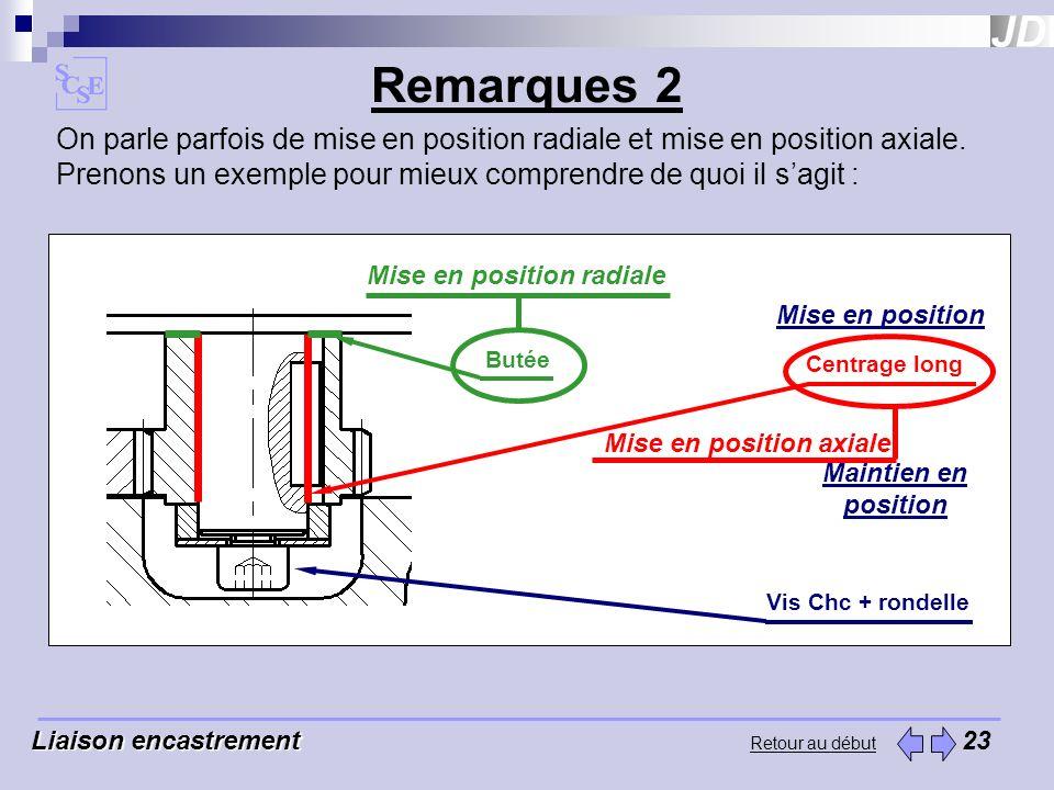 Remarques 2 On parle parfois de mise en position radiale et mise en position axiale. Prenons un exemple pour mieux comprendre de quoi il s'agit :