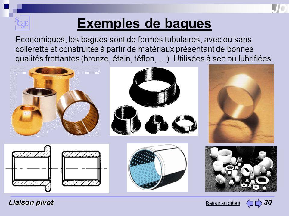 Exemples de bagues