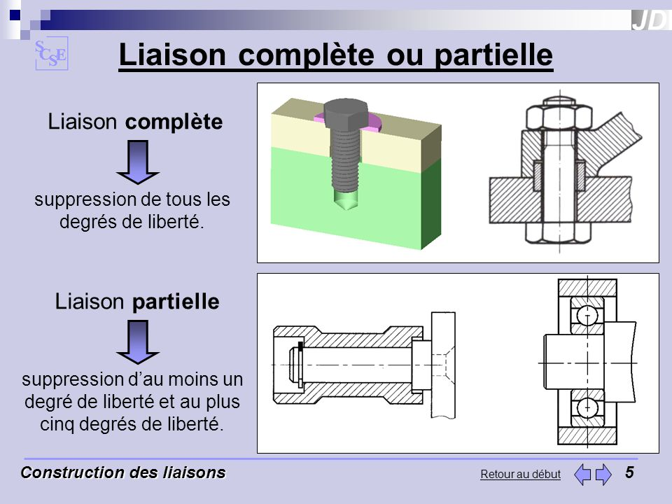 Liaison complète ou partielle