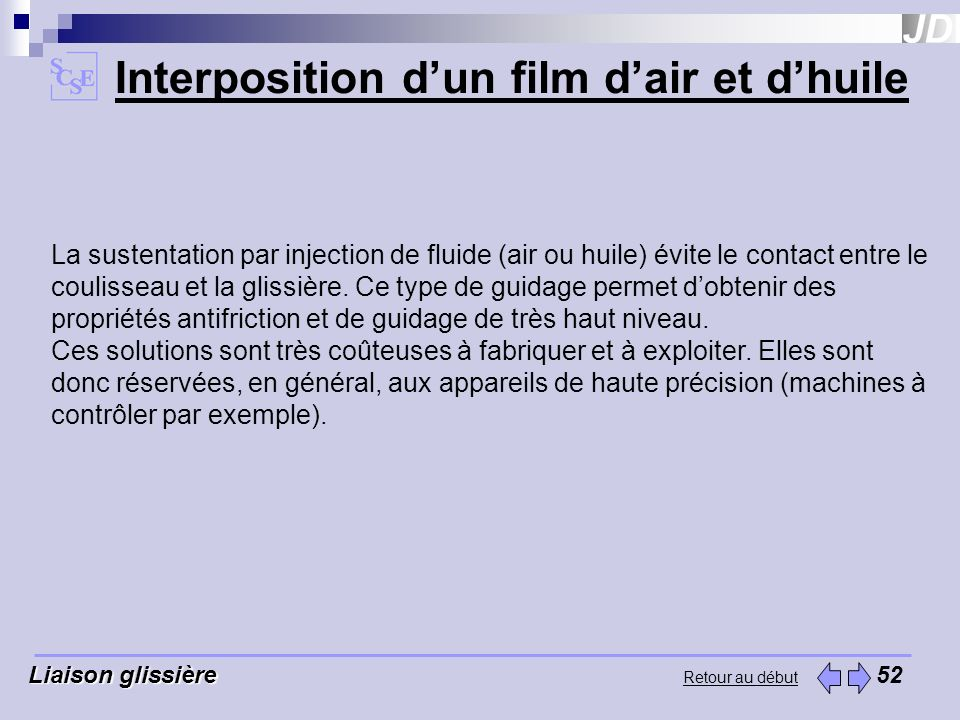 Interposition d'un film d'air et d'huile