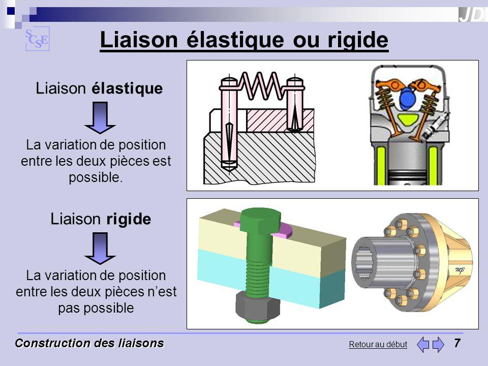 Liaison élastique ou rigide