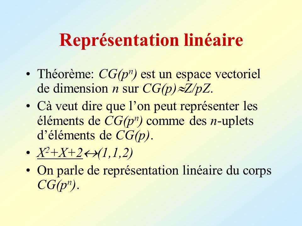 Représentation linéaire
