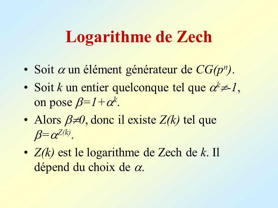 Logarithme de Zech Soit  un élément générateur de CG(pn).