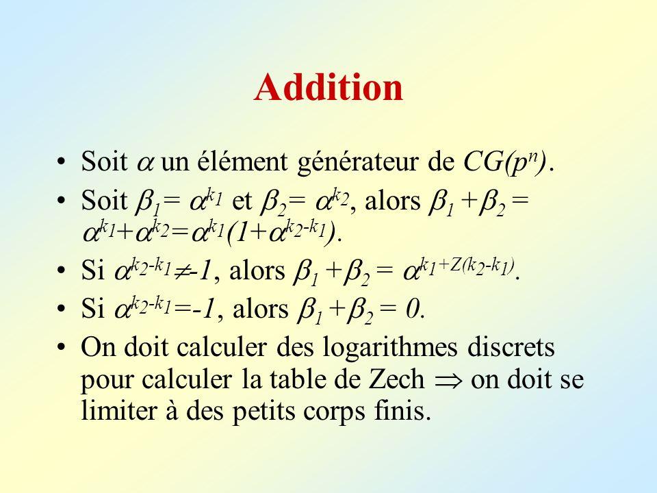 Addition Soit  un élément générateur de CG(pn).