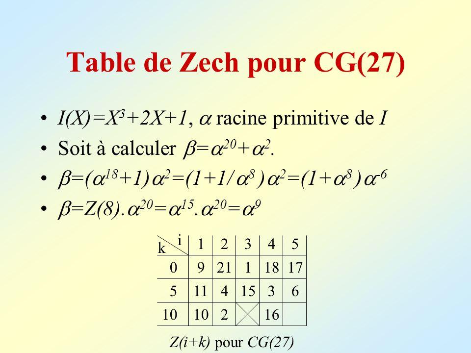 Table de Zech pour CG(27) I(X)=X3+2X+1,  racine primitive de I