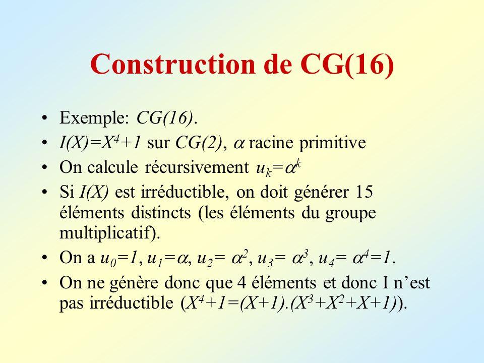 Construction de CG(16) Exemple: CG(16).