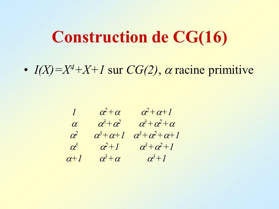 Construction de CG(16) I(X)=X4+X+1 sur CG(2),  racine primitive 1 