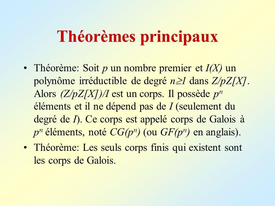 Théorèmes principaux