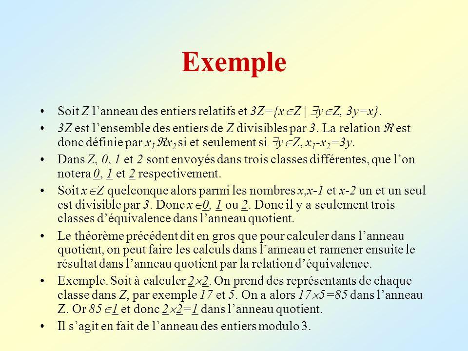 Exemple Soit Z l'anneau des entiers relatifs et 3Z={xZ | yZ, 3y=x}.
