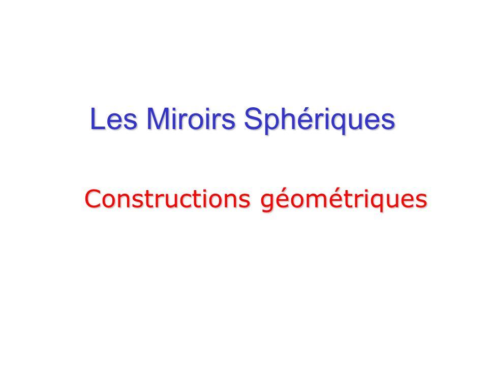 Les Miroirs Sphériques