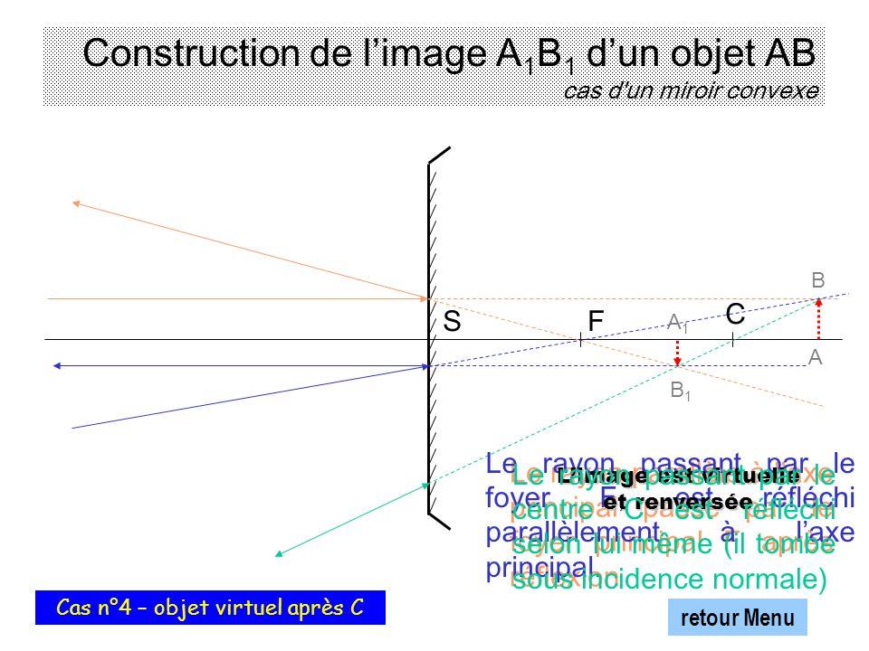 Construction de l'image A1B1 d'un objet AB cas d un miroir convexe