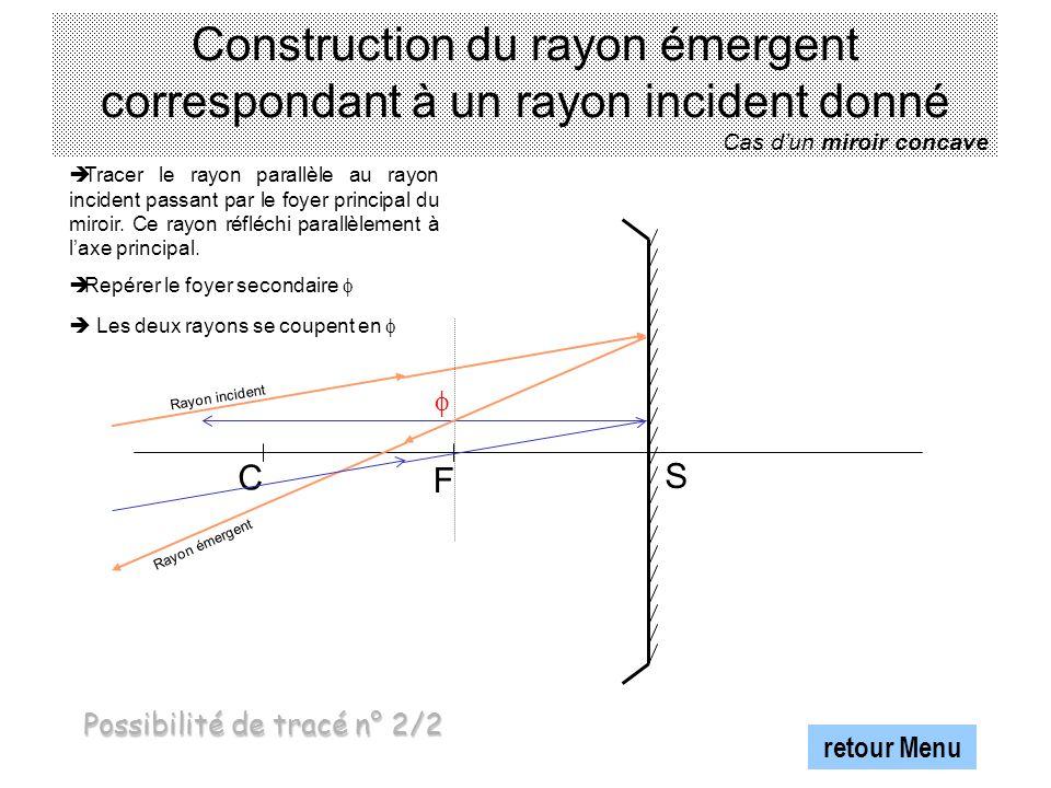 Construction du rayon émergent correspondant à un rayon incident donné
