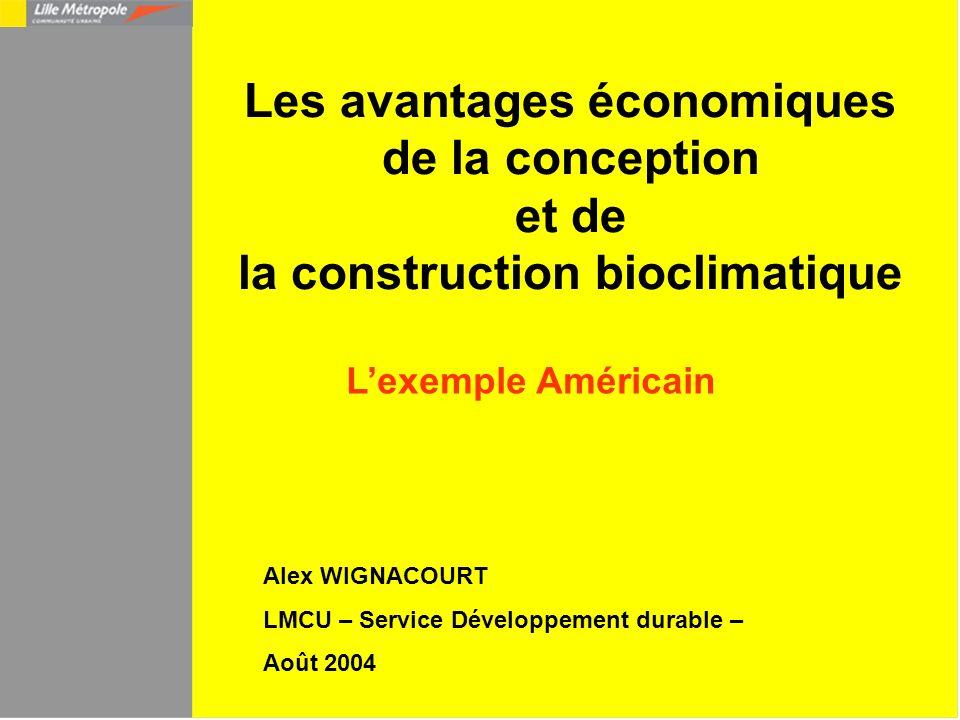 Les avantages économiques la construction bioclimatique