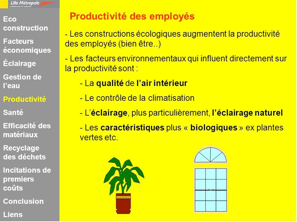 Productivité des employés