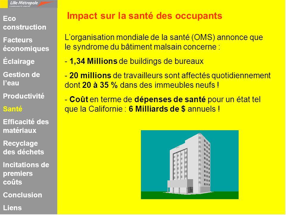 Impact sur la santé des occupants