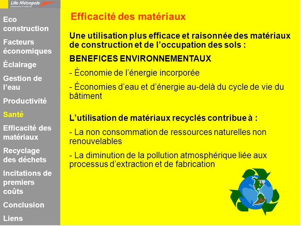 Efficacité des matériaux