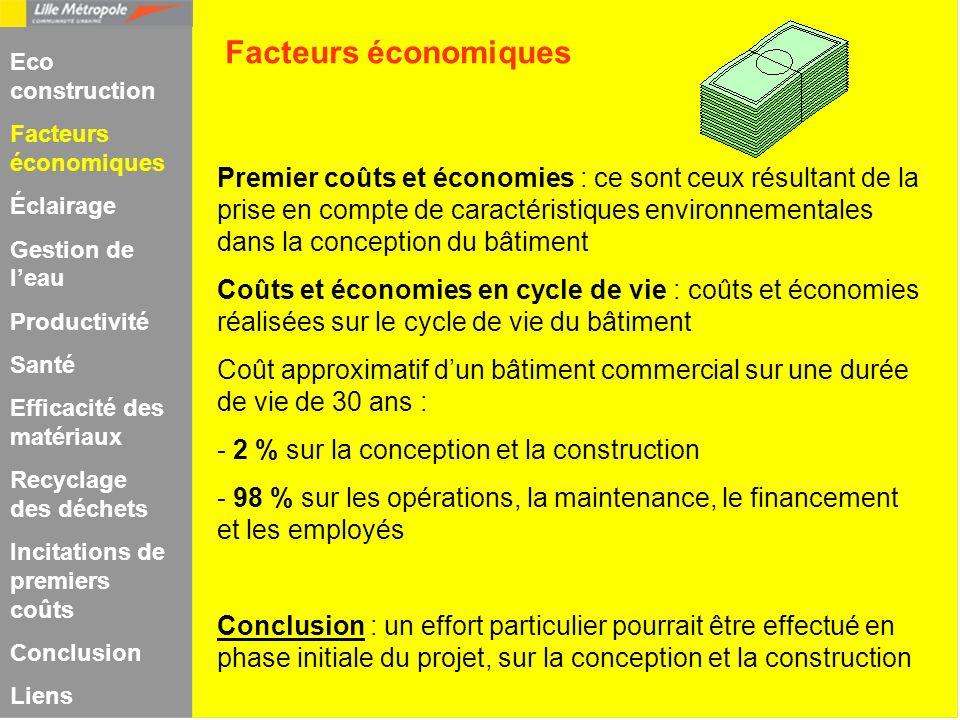 Facteurs économiques Eco construction. Facteurs économiques. Éclairage. Gestion de l'eau. Productivité.