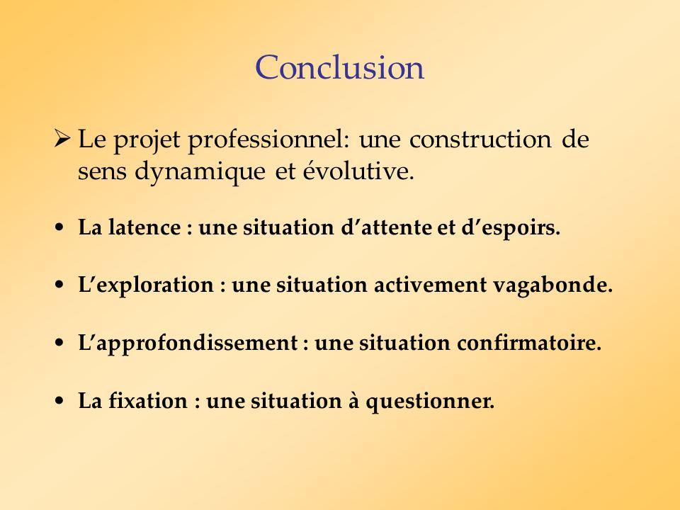 Conclusion Le projet professionnel: une construction de sens dynamique et évolutive. La latence : une situation d'attente et d'espoirs.