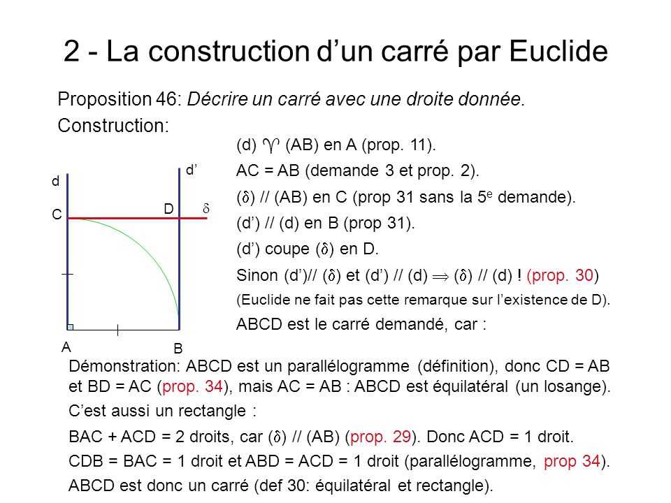 2 - La construction d'un carré par Euclide