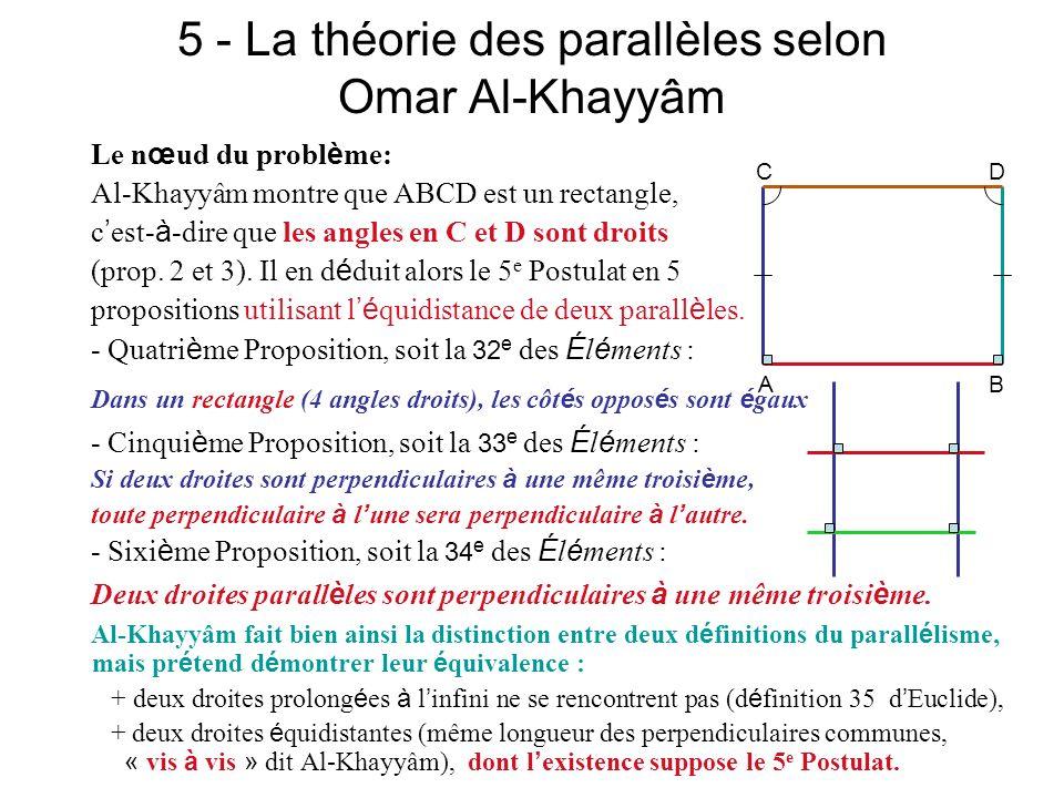 5 - La théorie des parallèles selon Omar Al-Khayyâm