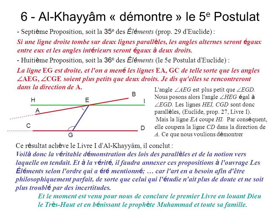 6 - Al-Khayyâm « démontre » le 5e Postulat