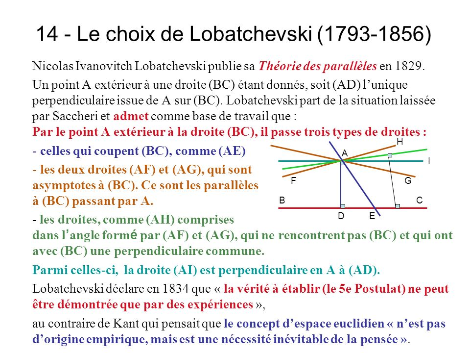 14 - Le choix de Lobatchevski (1793-1856)