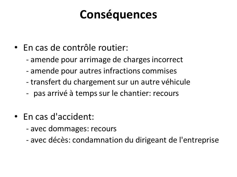 Conséquences En cas de contrôle routier: En cas d accident: