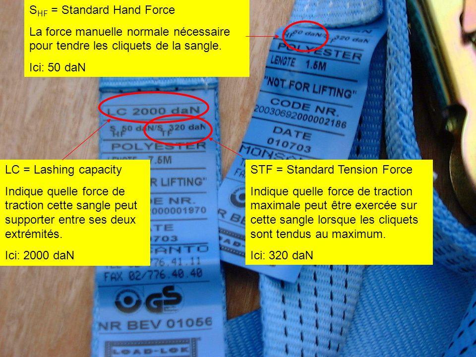 SHF = Standard Hand Force