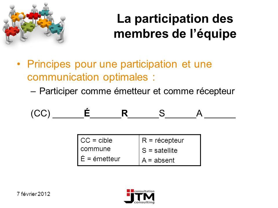 La participation des membres de l'équipe