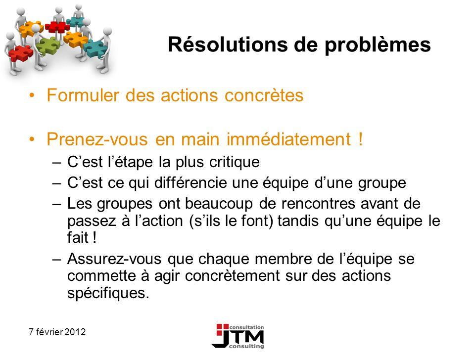 Résolutions de problèmes