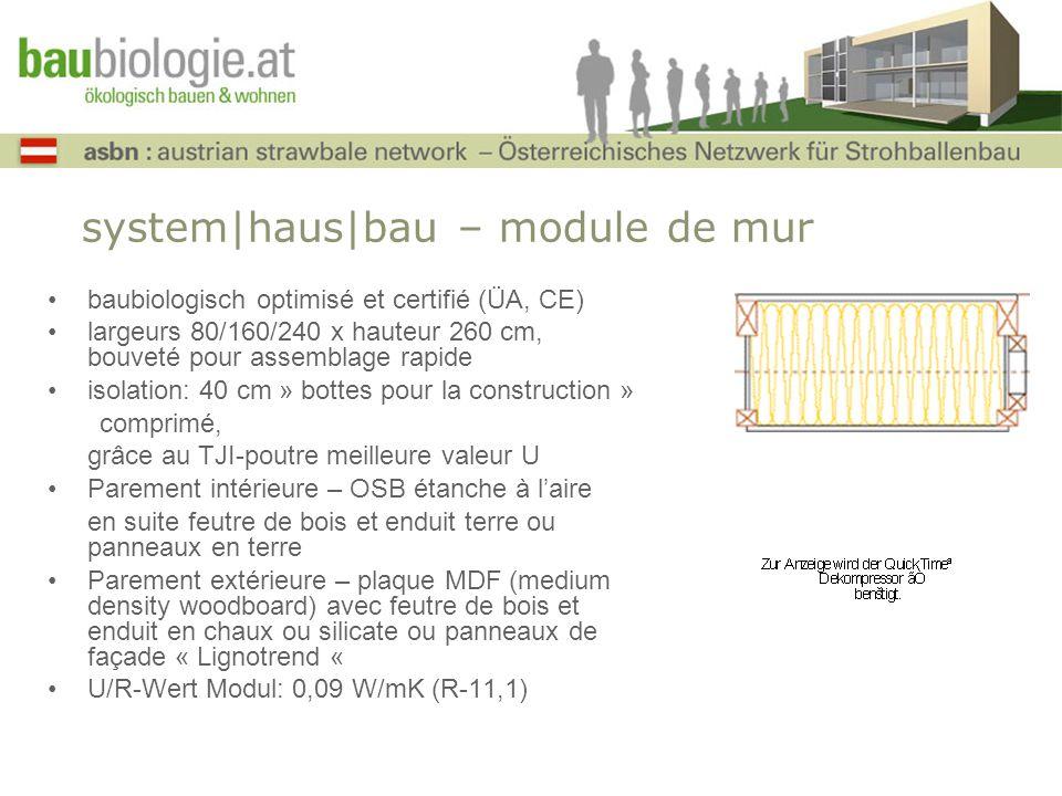 system|haus|bau – module de mur