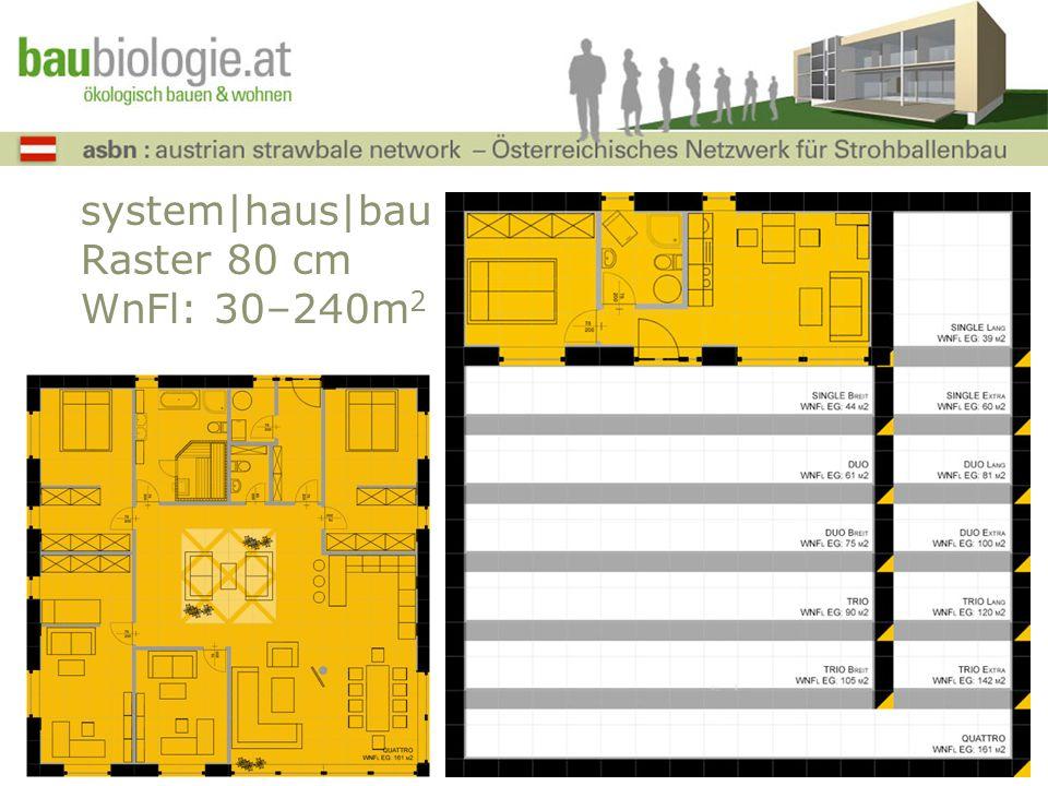 system|haus|bau Raster 80 cm WnFl: 30–240m2