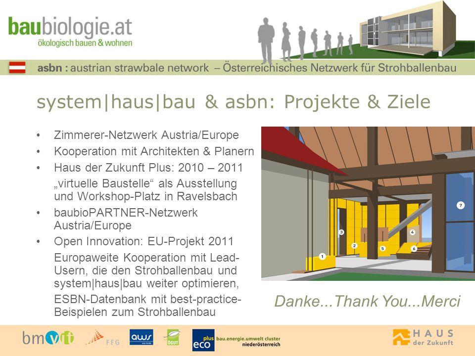 system|haus|bau & asbn: Projekte & Ziele