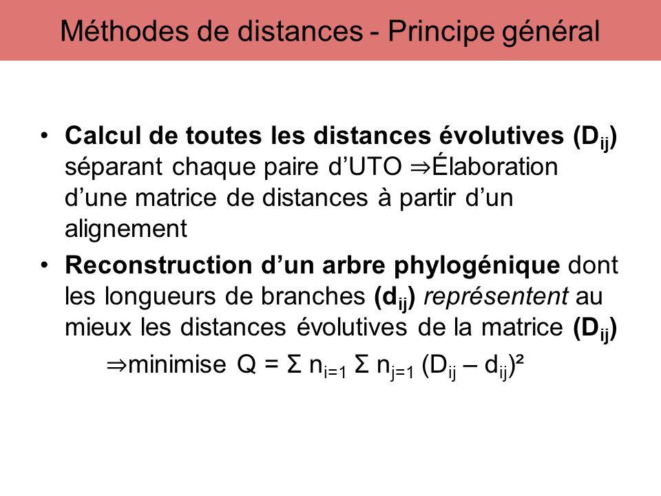 Méthodes de distances - Principe général