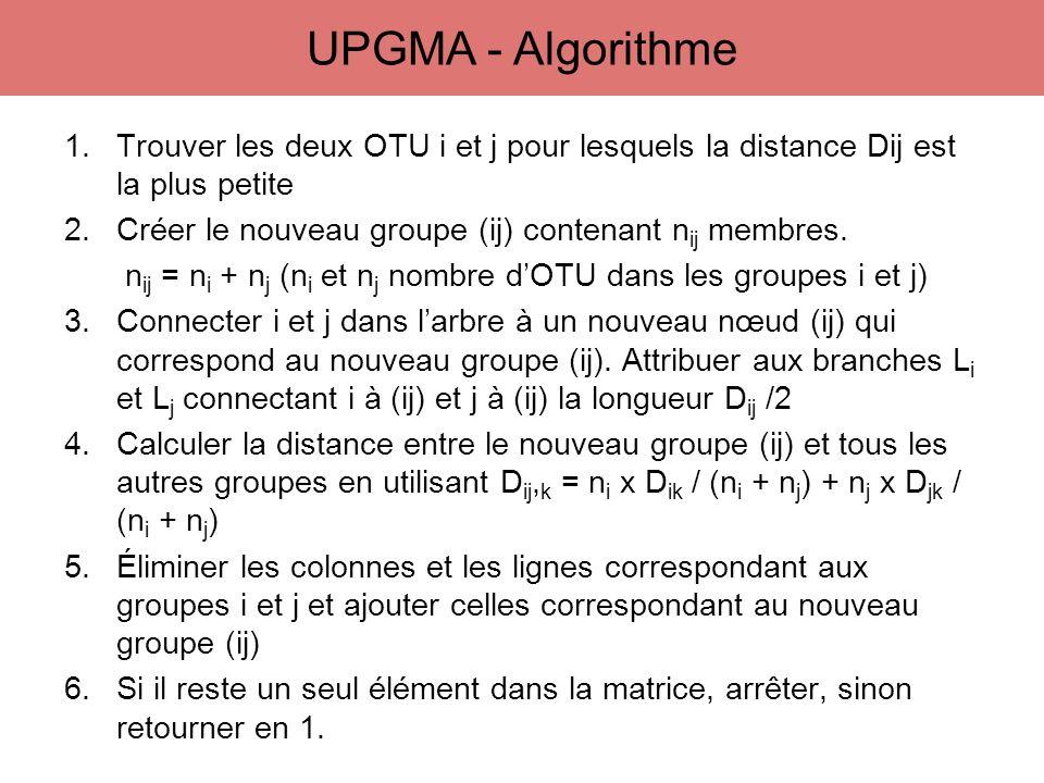 UPGMA - Algorithme Trouver les deux OTU i et j pour lesquels la distance Dij est la plus petite. Créer le nouveau groupe (ij) contenant nij membres.