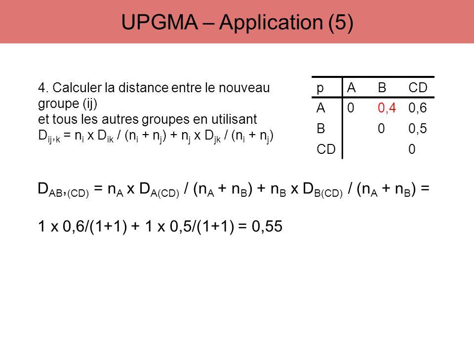 UPGMA – Application (5) 4. Calculer la distance entre le nouveau groupe (ij) et tous les autres groupes en utilisant.