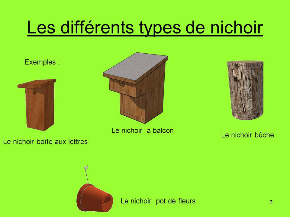 Les différents types de nichoir
