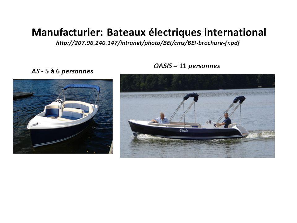 Manufacturier: Bateaux électriques international
