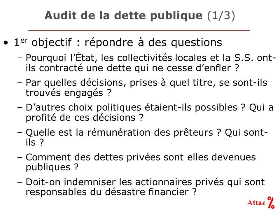 Audit de la dette publique (1/3)