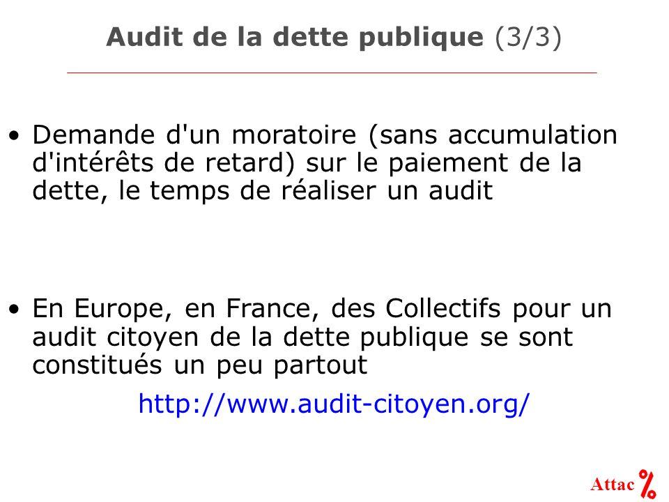 Audit de la dette publique (3/3)